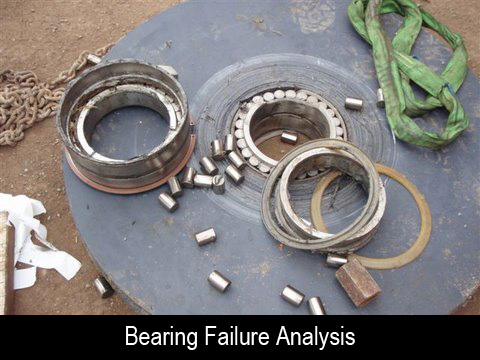 Action Bearings – World's Leading Brands